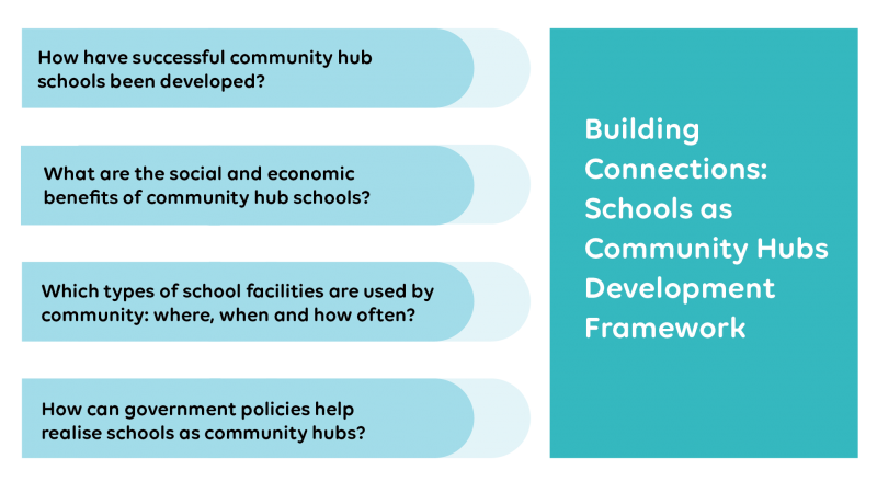 Building Connections development framework