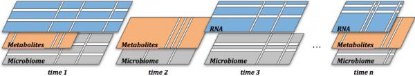 Timeomics image